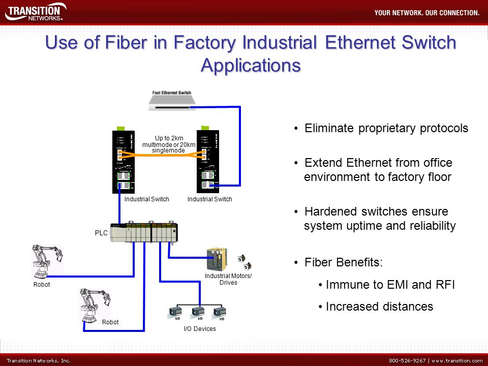 Use of Fiber in Factory Industrial Ethernet Switch Applications Eliminate proprietary protocols Extend Ethernet from office environment to factory floor Hardened switches ensure system uptime and reliability Fiber Benefits: Immune to EMI and RFI Increased distances