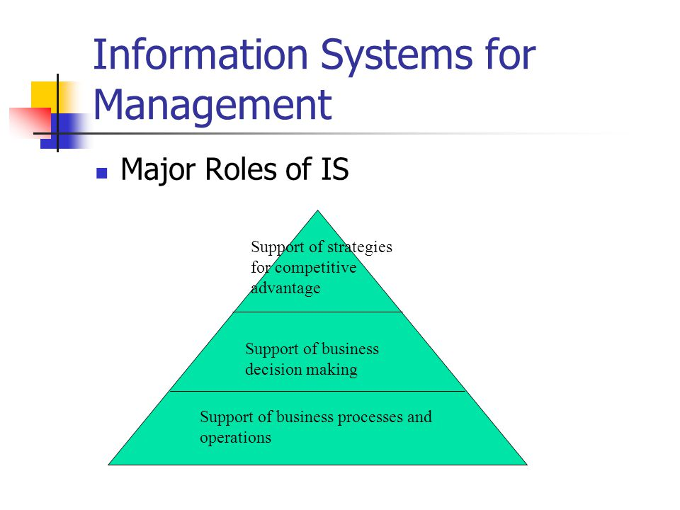 Information Systems for Management Major Roles of IS Support of strategies for competitive advantage Support of business decision making Support of business processes and operations