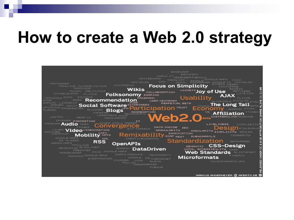 How to create a Web 2.0 strategy