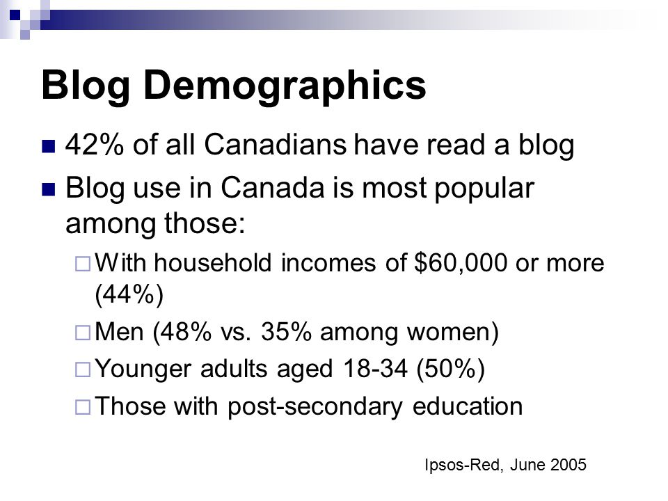 Blog Demographics 42% of all Canadians have read a blog Blog use in Canada is most popular among those:  With household incomes of $60,000 or more (44%)  Men (48% vs.