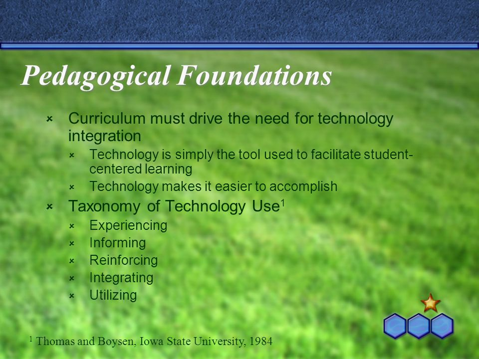 Pedagogical Foundations  Curriculum must drive the need for technology integration  Technology is simply the tool used to facilitate student- centered learning  Technology makes it easier to accomplish  Taxonomy of Technology Use 1  Experiencing  Informing  Reinforcing  Integrating  Utilizing 1 Thomas and Boysen, Iowa State University, 1984