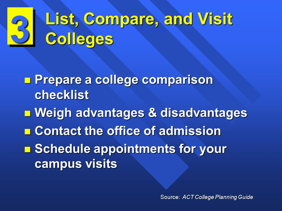 List, Compare, and Visit Colleges n Prepare a college comparison checklist n Weigh advantages & disadvantages n Contact the office of admission n Schedule appointments for your campus visits 3 Source: ACT College Planning Guide