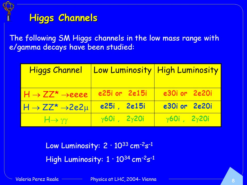 8 Valeria Perez Reale Physics at LHC, Vienna Higgs Channels The following SM Higgs channels in the low mass range with e/gamma decays have been studied: Low Luminosity: 2 · cm -2 s -1 High Luminosity: 1 · cm -2 s -1 Higgs ChannelLow LuminosityHigh Luminosity H  ZZ*  eeee e25i or 2e15ie30i or 2e20i H  ZZ*  2e2  e25i, 2e15ie30i or 2e20i H    60i, 2  20i