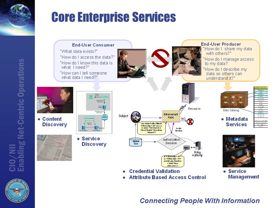 Connecting People With Information Core Enterprise Services