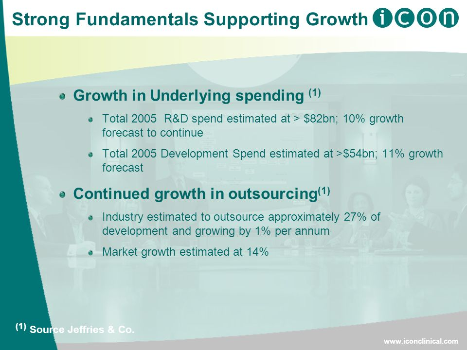Strong Fundamentals Supporting Growth   Growth in Underlying spending (1) Total 2005 R&D spend estimated at > $82bn; 10% growth forecast to continue Total 2005 Development Spend estimated at >$54bn; 11% growth forecast Continued growth in outsourcing (1) Industry estimated to outsource approximately 27% of development and growing by 1% per annum.