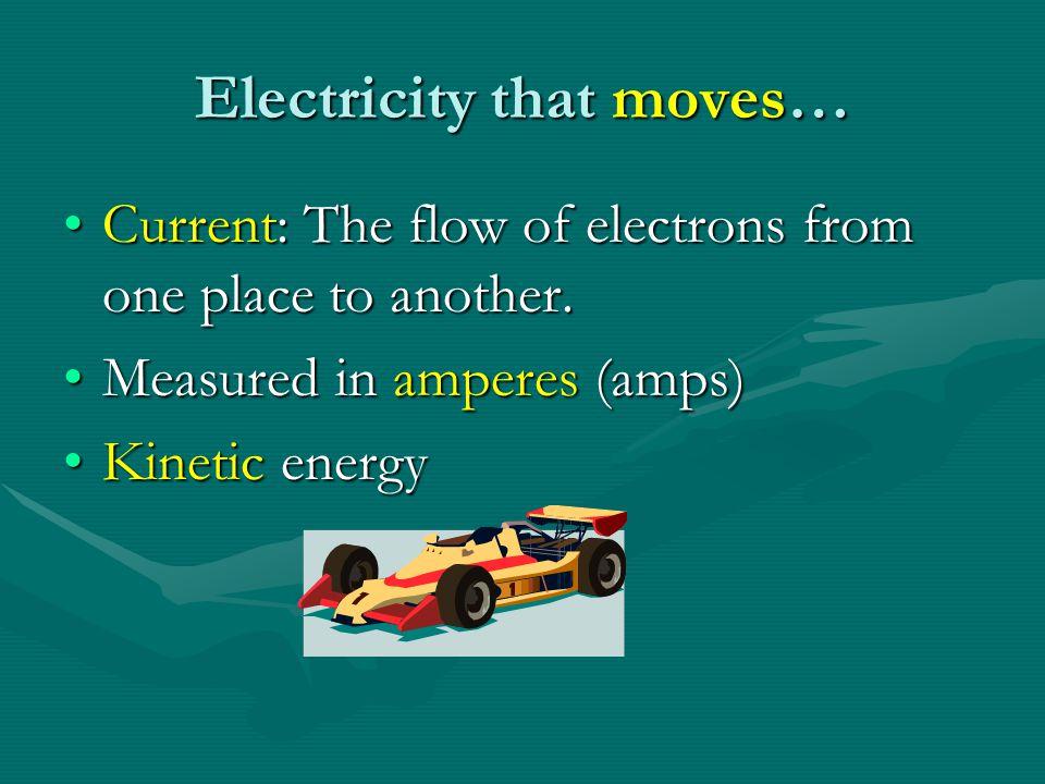 A Test Charge in a Uniform Electric Field F=qE W=Fd W=qEd PE=qEd V=PE/q V=Ed