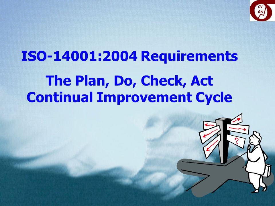 ISO-14001:2004 Requirements The Plan, Do, Check, Act Continual Improvement Cycle