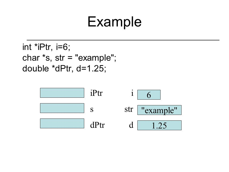 Example int *iPtr; double *dPtr; the variable iPtr is declared to be of type pointer to int the variable dPtr is declared to be of type pointer to double neither variable in this example has been initialized declaring a pointer creates a variable capable of holding an address