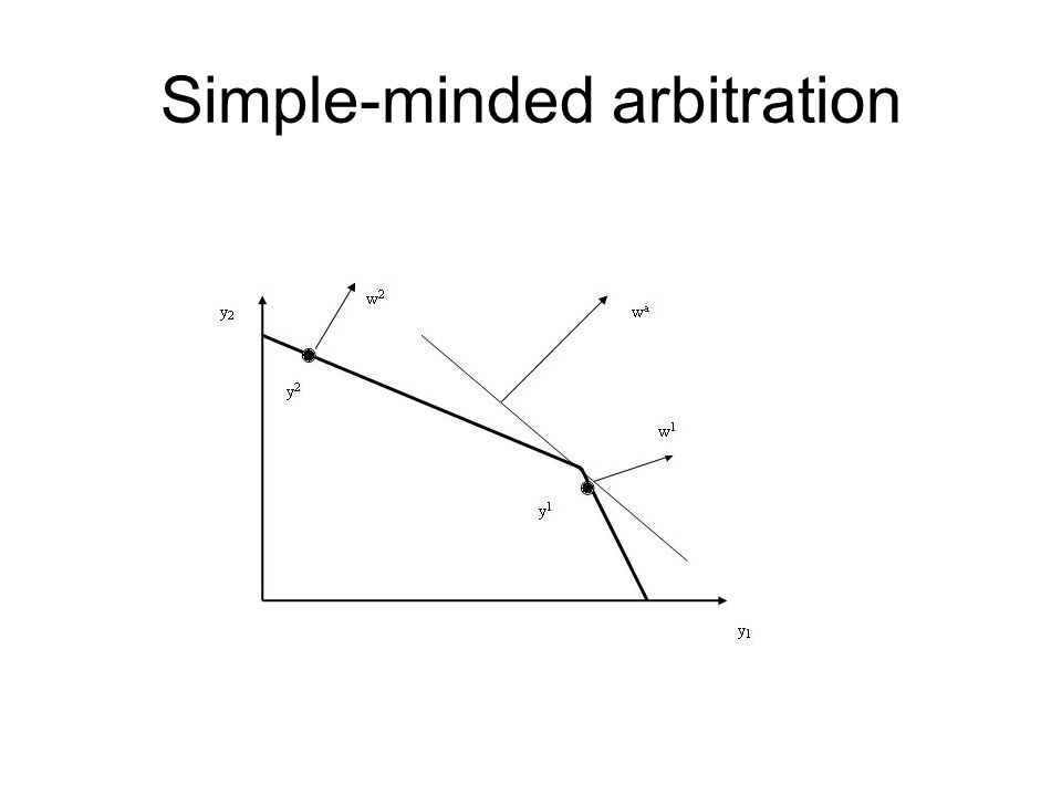 Simple-minded arbitration