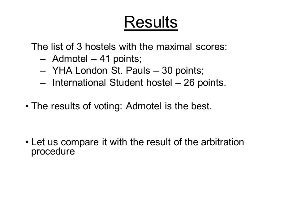 Results The list of 3 hostels with the maximal scores: – Admotel – 41 points; – YHA London St.