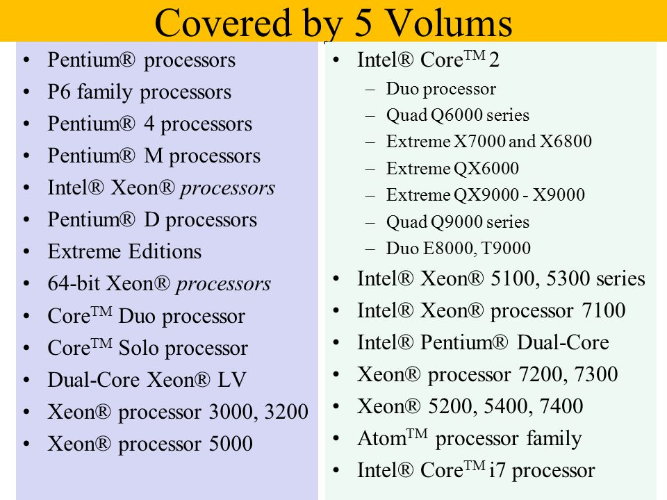 Covered by 5 Volums Pentium® processors P6 family processors Pentium® 4 processors Pentium® M processors Intel® Xeon® processors Pentium® D processors Extreme Editions 64-bit Xeon® processors Core TM Duo processor Core TM Solo processor Dual-Core Xeon® LV Xeon® processor 3000, 3200 Xeon® processor 5000 Intel® Core TM 2 –Duo processor –Quad Q6000 series –Extreme X7000 and X6800 –Extreme QX6000 –Extreme QX X9000 –Quad Q9000 series –Duo E8000, T9000 Intel® Xeon® 5100, 5300 series Intel® Xeon® processor 7100 Intel® Pentium® Dual-Core Xeon® processor 7200, 7300 Xeon® 5200, 5400, 7400 Atom TM processor family Intel® Core TM i7 processor