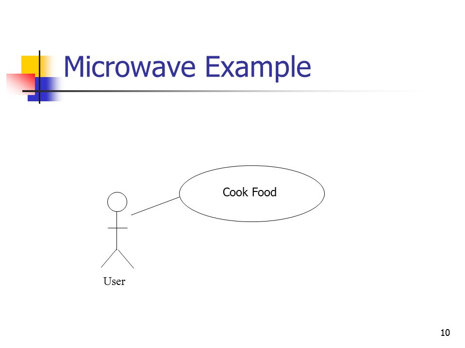 10 Microwave Example User Cook Food