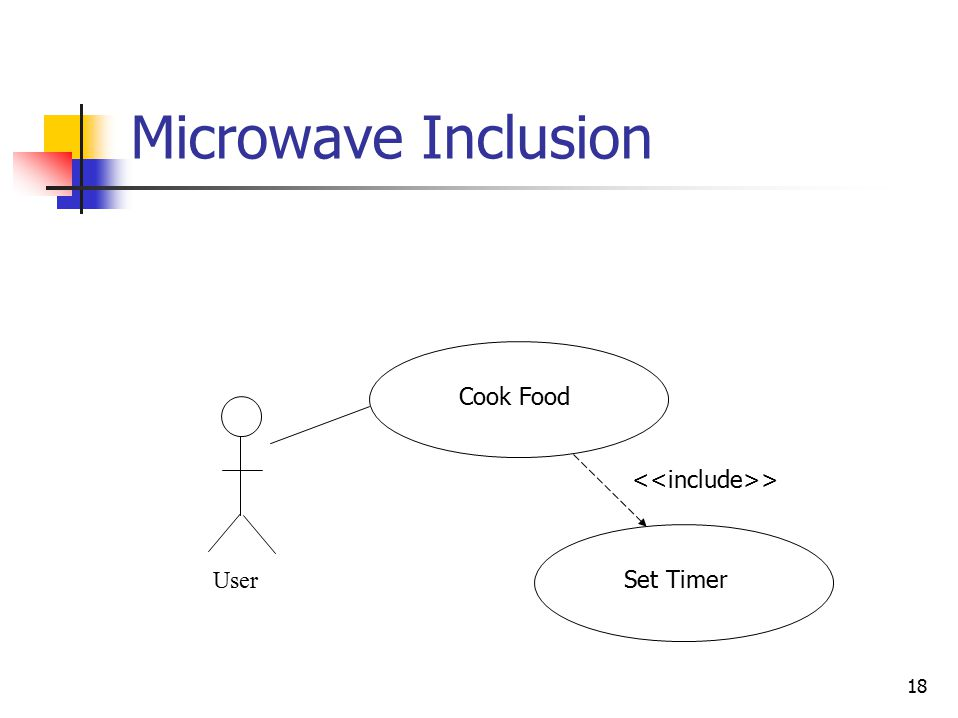 18 Microwave Inclusion User Cook FoodSet Timer >