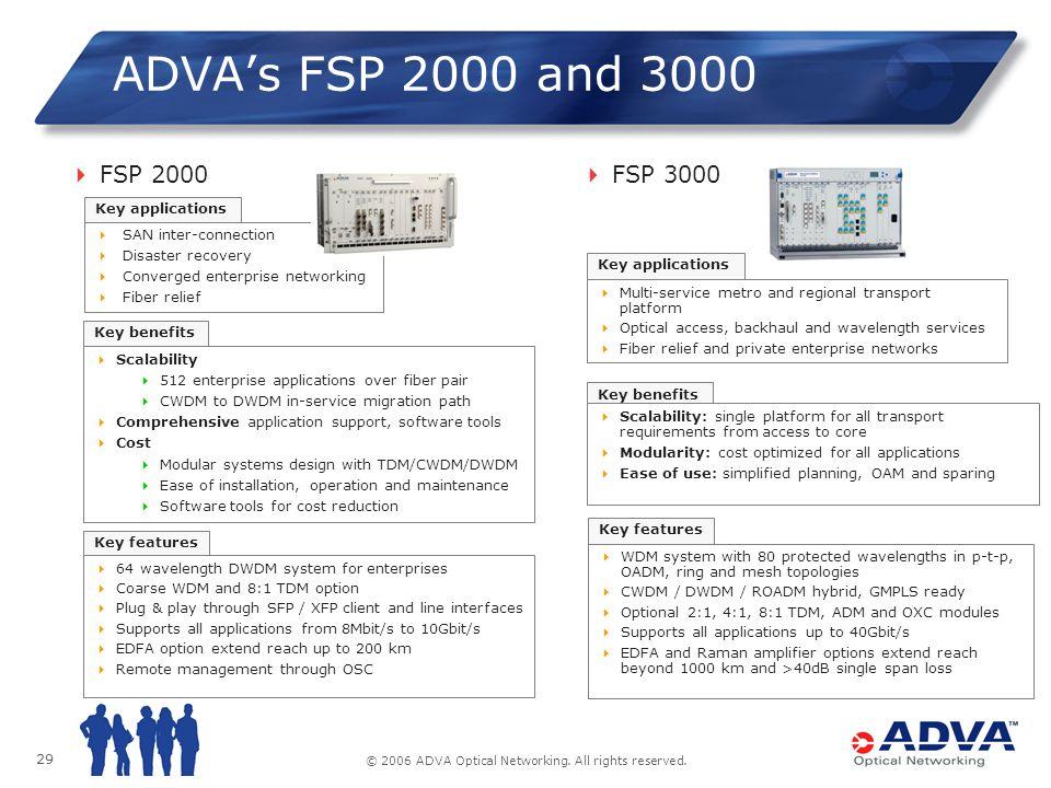 Extra enterprise options 2000 client server
