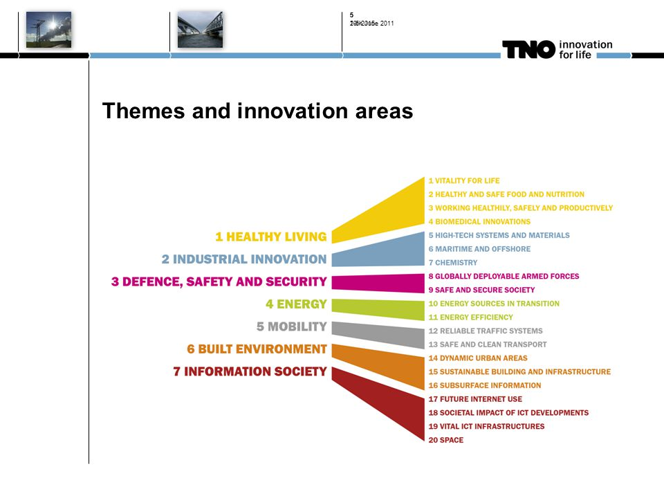 20th June Themes and innovation areas