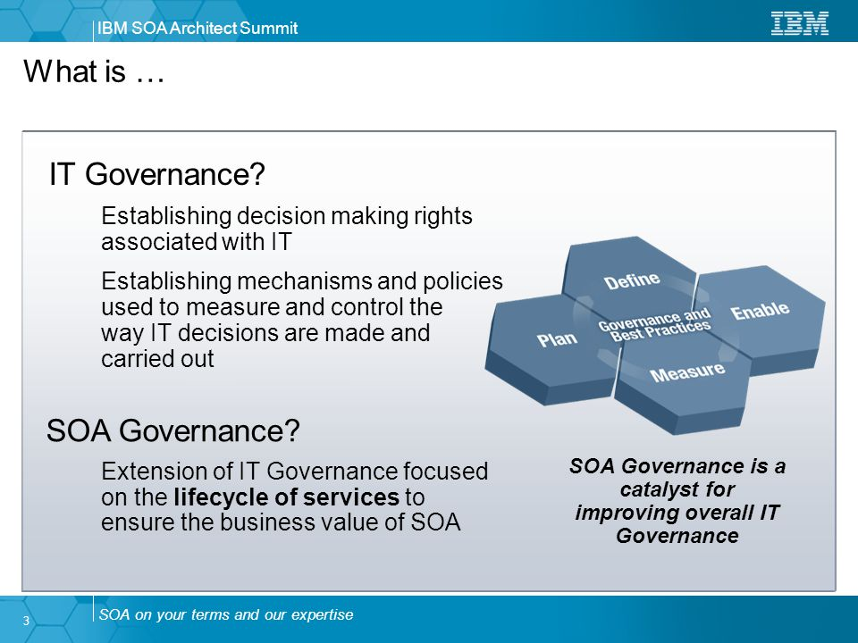SOA on your terms and our expertise IBM SOA Architect Summit 3 SOA Governance is a catalyst for improving overall IT Governance What is … Establishing decision making rights associated with IT Establishing mechanisms and policies used to measure and control the way IT decisions are made and carried out SOA Governance.