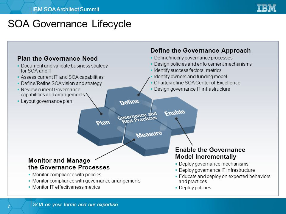 SOA on your terms and our expertise IBM SOA Architect Summit 7 SOA Governance Lifecycle Define the Governance Approach  Define/modify governance processes  Design policies and enforcement mechanisms  Identify success factors, metrics  Identify owners and funding model  Charter/refine SOA Center of Excellence  Design governance IT infrastructure Monitor and Manage the Governance Processes  Monitor compliance with policies  Monitor compliance with governance arrangements  Monitor IT effectiveness metrics Enable the Governance Model Incrementally  Deploy governance mechanisms  Deploy governance IT infrastructure  Educate and deploy on expected behaviors and practices  Deploy policies Plan the Governance Need  Document and validate business strategy for SOA and IT  Assess current IT and SOA capabilities  Define/Refine SOA vision and strategy  Review current Governance capabilities and arrangements  Layout governance plan
