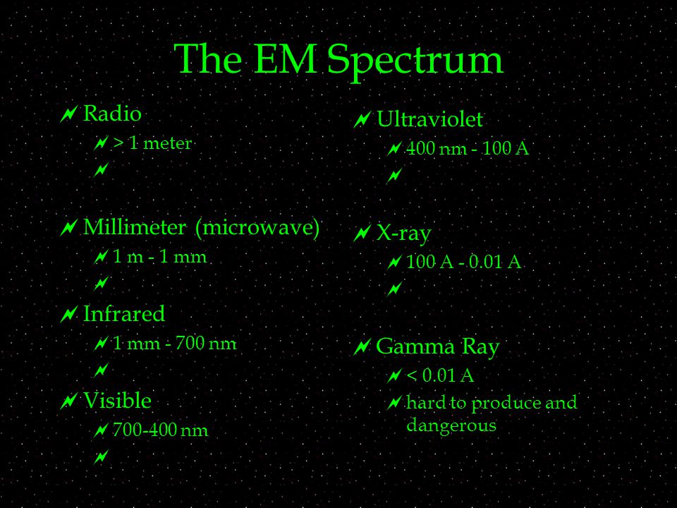 The EM Spectrum  Radio  > 1 meter   Millimeter (microwave)  1 m - 1 mm   Infrared  1 mm nm   Visible  nm   Ultraviolet  400 nm A   X-ray  100 A A   Gamma Ray  < 0.01 A  hard to produce and dangerous
