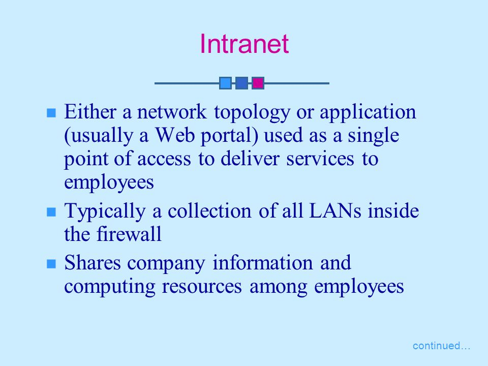 Intranet Either a network topology or application (usually a Web portal) used as a single point of access to deliver services to employees Typically a collection of all LANs inside the firewall Shares company information and computing resources among employees continued…