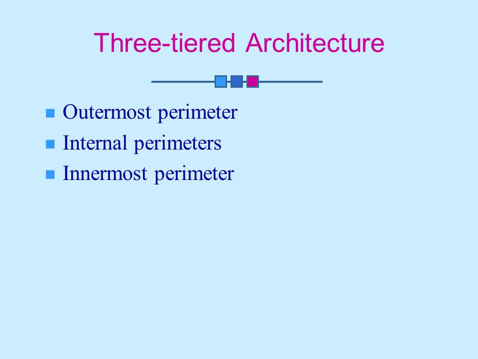 Three-tiered Architecture Outermost perimeter Internal perimeters Innermost perimeter
