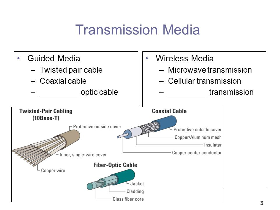 2 An Overview of Telecommunications and Networks Telecommunications ...