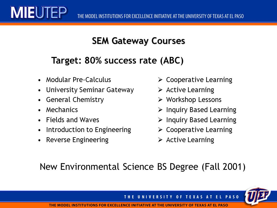 SEM Gateway Courses Modular Pre-Calculus University Seminar Gateway General Chemistry Mechanics Fields and Waves Introduction to Engineering Reverse Engineering  Cooperative Learning  Active Learning  Workshop Lessons  Inquiry Based Learning  Cooperative Learning  Active Learning Target: 80% success rate (ABC) New Environmental Science BS Degree (Fall 2001)