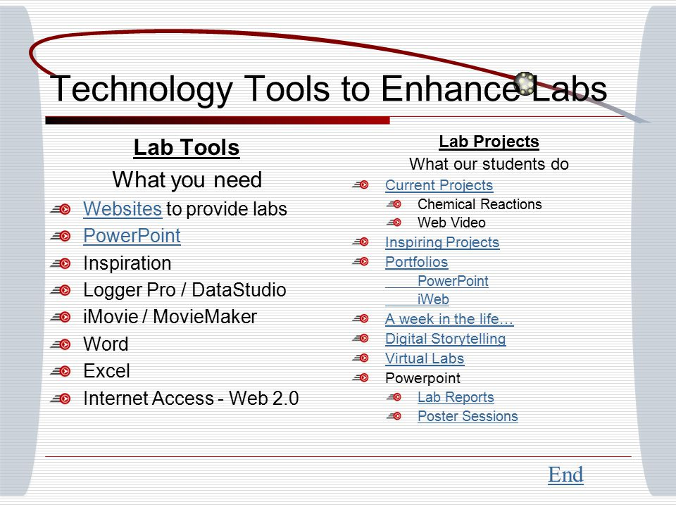 Technology Tools to Enhance Labs Lab Tools What you need WebsitesWebsites to provide labs PowerPoint Inspiration Logger Pro / DataStudio iMovie / MovieMaker Word Excel Internet Access - Web 2.0 Lab Projects What our students do Current Projects Chemical Reactions Web Video Inspiring Projects Portfolios PowerPoint iWeb A week in the life… Digital Storytelling Virtual Labs Powerpoint Lab Reports Poster Sessions End