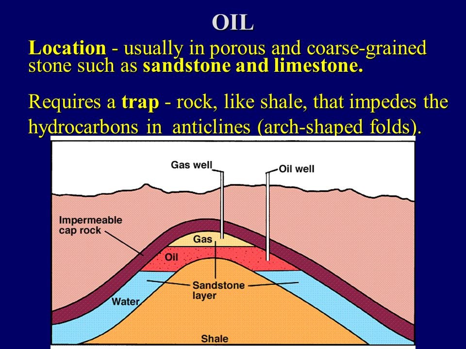 OIL Location - usually in porous and coarse-grained stone such as sandstone and limestone.