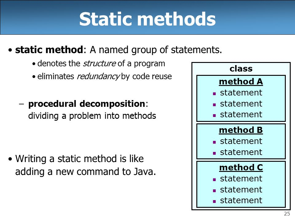 25 Static methods static method: A named group of statements.