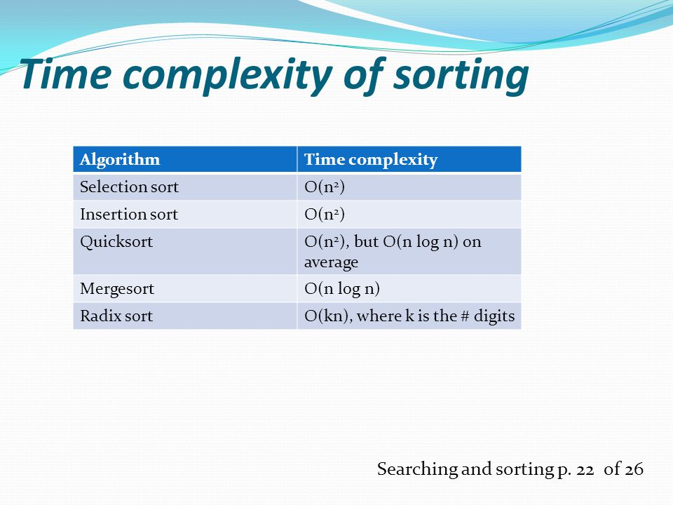 Time complexity of sorting Searching and sorting p.