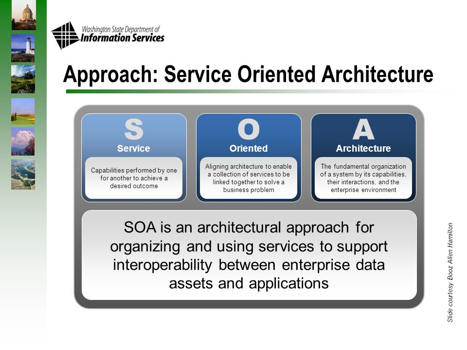 Approach: Service Oriented Architecture SOA is an architectural approach for organizing and using services to support interoperability between enterprise data assets and applications Capabilities performed by one for another to achieve a desired outcome Service S The fundamental organization of a system by its capabilities, their interactions, and the enterprise environment Architecture A Aligning architecture to enable a collection of services to be linked together to solve a business problem Oriented O Slide courtesy Booz Allen Hamilton