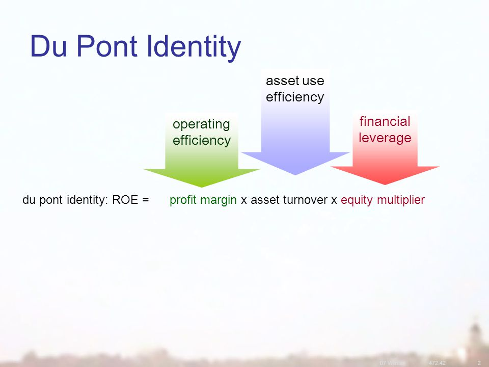 07 Winter Du Pont Identity profit margin x asset turnover x equity multiplierdu pont identity: ROE = operating efficiency asset use efficiency financial leverage
