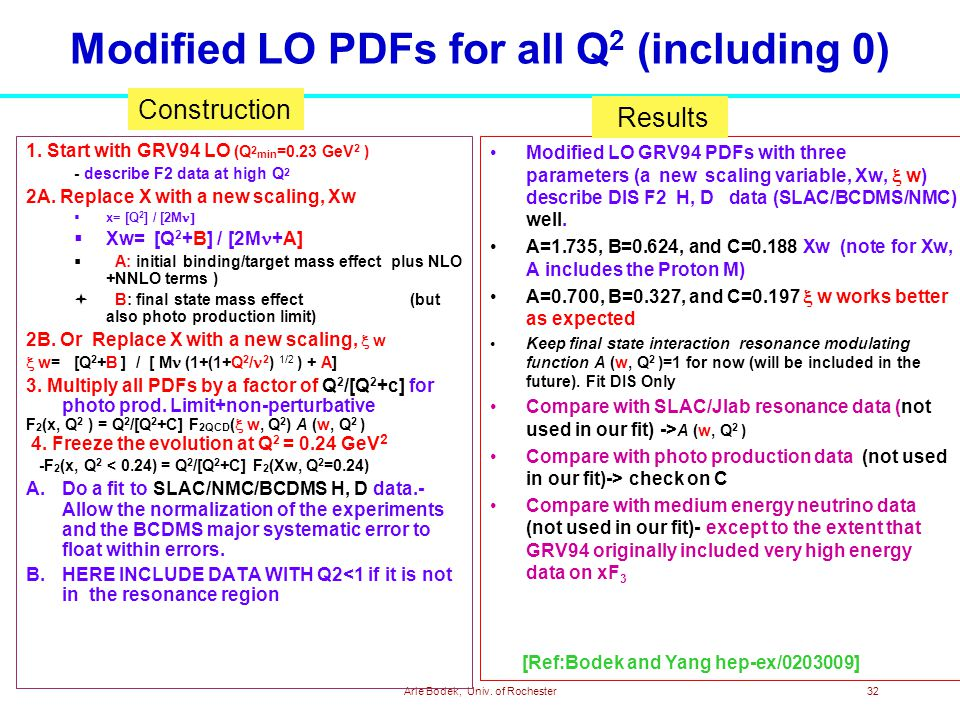 Arie Bodek, Univ. of Rochester32 Modified LO PDFs for all Q 2 (including 0) 1.