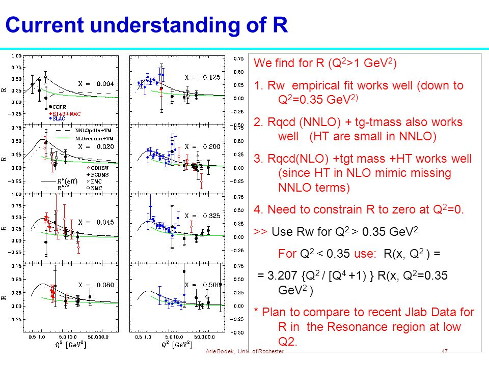 Arie Bodek, Univ. of Rochester47 Current understanding of R We find for R (Q 2 >1 GeV 2 ) 1.