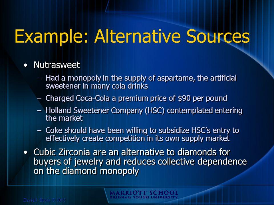 holland sweetener company vs nutrasweet