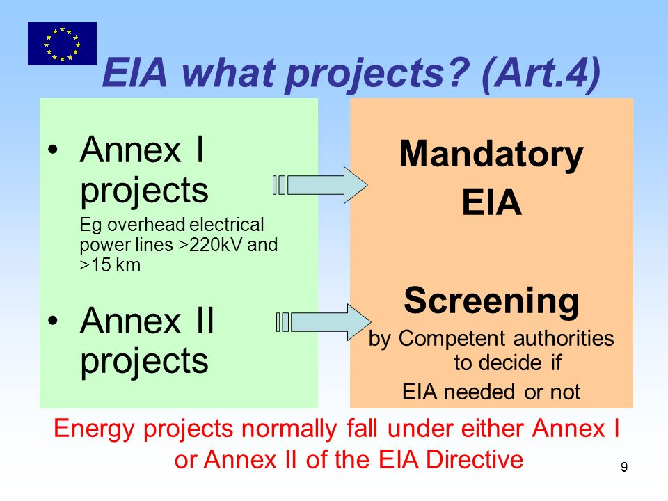 9 EIA what projects.