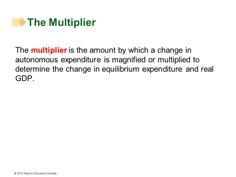 © 2010 Pearson Education Canada The Multiplier The multiplier is the amount by which a change in autonomous expenditure is magnified or multiplied to determine the change in equilibrium expenditure and real GDP.