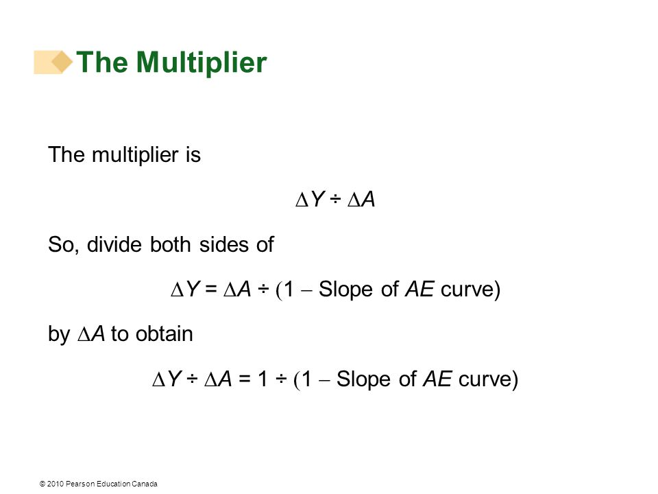 © 2010 Pearson Education Canada The multiplier is  Y ÷  A So, divide both sides of  Y =  A ÷  1  Slope of AE curve) by  A to obtain  Y ÷  A = 1 ÷  1  Slope of AE curve) The Multiplier