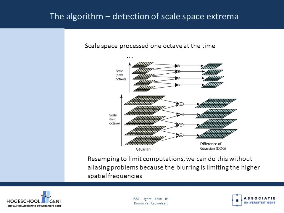 The algorithm – detection of scale space extrema IBBT – Ugent – Telin – IPI Dimitri Van Cauwelaert Scale space processed one octave at the time Resamping to limit computations, we can do this without aliasing problems because the blurring is limiting the higher spatial frequencies
