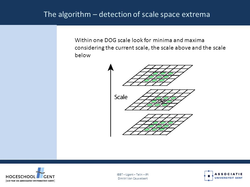 The algorithm – detection of scale space extrema IBBT – Ugent – Telin – IPI Dimitri Van Cauwelaert Within one DOG scale look for minima and maxima considering the current scale, the scale above and the scale below