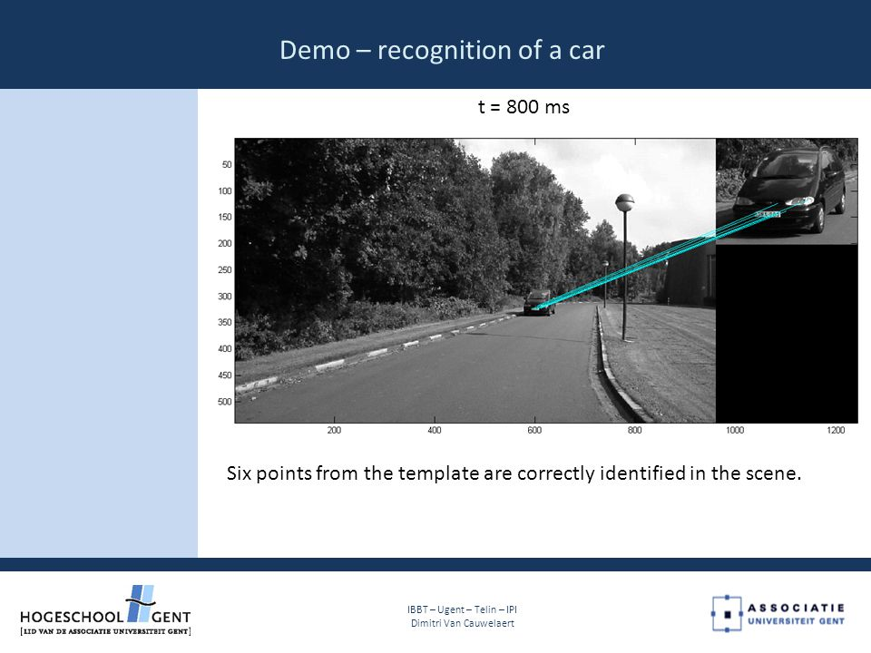 Demo – recognition of a car IBBT – Ugent – Telin – IPI Dimitri Van Cauwelaert Six points from the template are correctly identified in the scene.