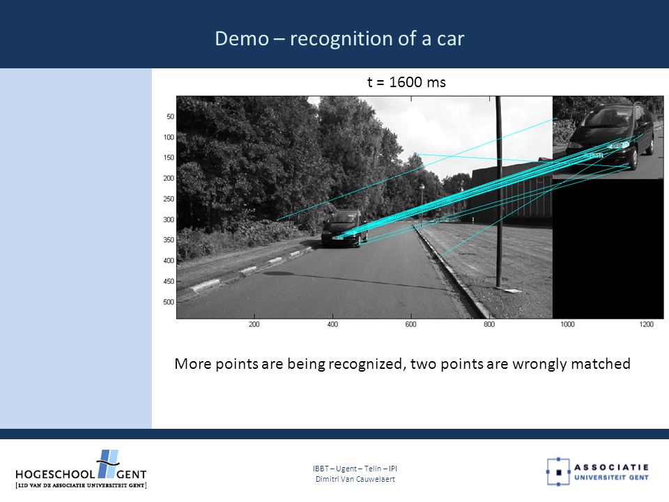 Demo – recognition of a car IBBT – Ugent – Telin – IPI Dimitri Van Cauwelaert More points are being recognized, two points are wrongly matched t = 1600 ms
