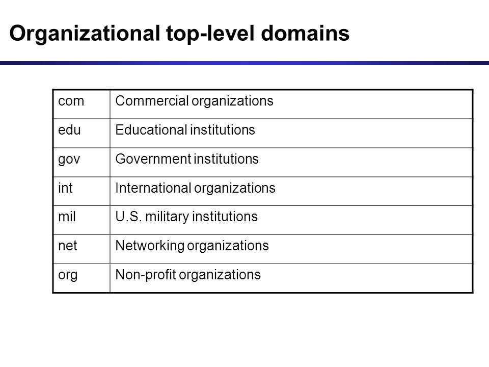 Organizational top-level domains comCommercial organizations eduEducational institutions govGovernment institutions intInternational organizations milU.S.