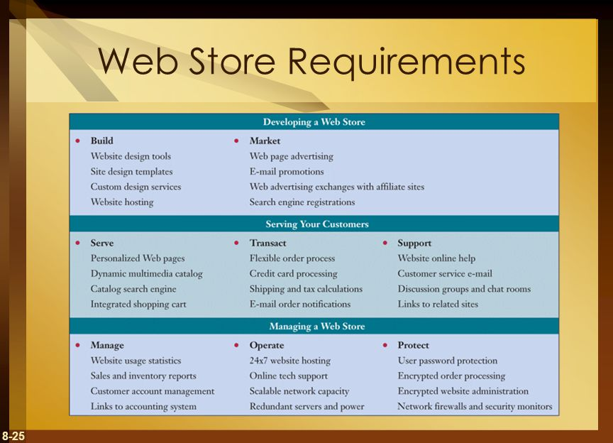 8-25 Web Store Requirements