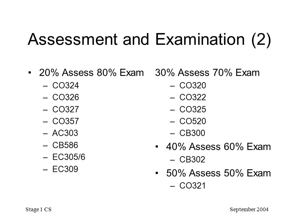 September 2004 Stage 1 CS Assessment and Examination (2) 20% Assess 80% Exam –CO324 –CO326 –CO327 –CO357 –AC303 –CB586 –EC305/6 –EC309 30% Assess 70% Exam –CO320 –CO322 –CO325 –CO520 –CB300 40% Assess 60% Exam –CB302 50% Assess 50% Exam –CO321