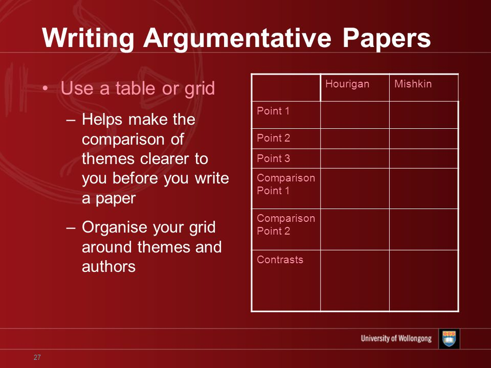 27 Writing Argumentative Papers Use a table or grid –Helps make the comparison of themes clearer to you before you write a paper –Organise your grid around themes and authors HouriganMishkin Point 1 Point 2 Point 3 Comparison Point 1 Comparison Point 2 Contrasts