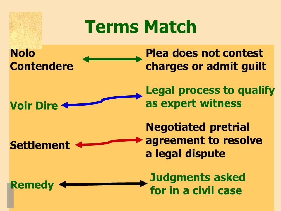 Terms Match Plea does not contest charges or admit guilt Legal process to qualify as expert witness Judgments asked for in a civil case Negotiated pretrial agreement to resolve a legal dispute Nolo Contendere Voir Dire Settlement Remedy