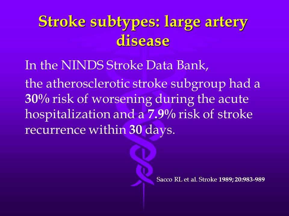 Stroke subtypes: large artery disease In the NINDS Stroke Data Bank, the atherosclerotic stroke subgroup had a 30% risk of worsening during the acute hospitalization and a 7.9% risk of stroke recurrence within 30 days.