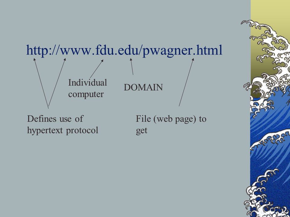 DOMAIN Defines use of hypertext protocol Individual computer File (web page) to get