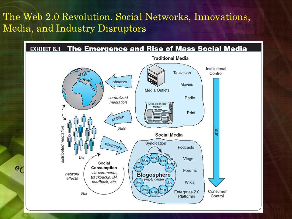 The Web 2.0 Revolution, Social Networks, Innovations, Media, and Industry Disruptors